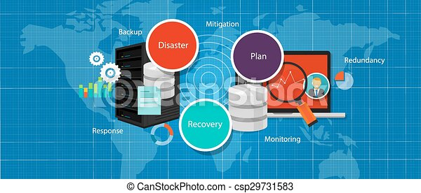 drp disaster recovery plan crisis strategy backup redundancy management - csp29731583