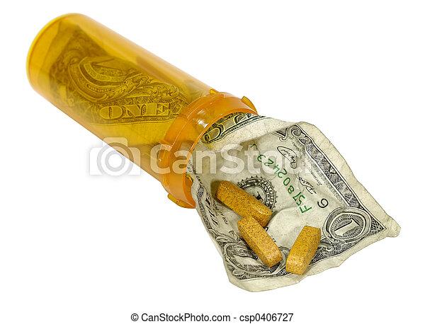 Drug Costs - csp0406727