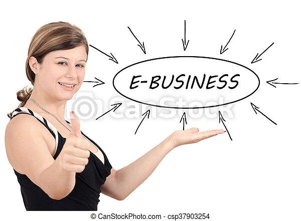 e-affaires - csp37903254