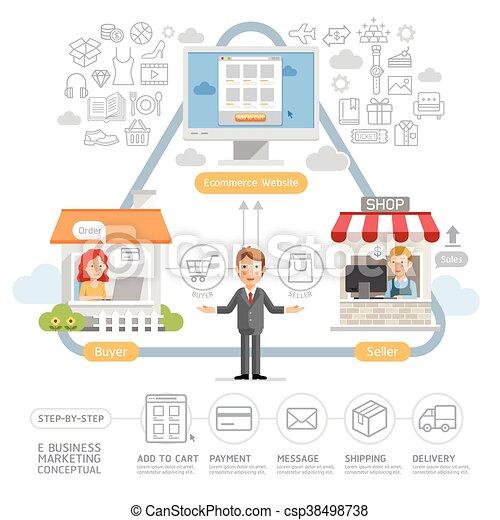 E Business Marketing Diagram Conceptual. Vector Illustration. - csp38498738