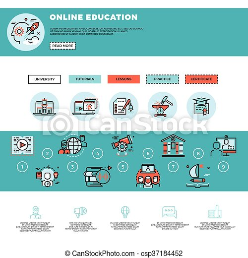 E Learning Education Or Training Courses Web Design Template Online Tutorials And Web Education Vector Illustration