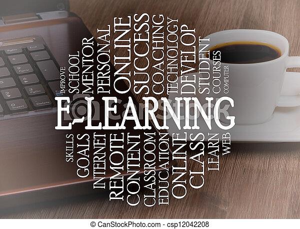 e-leert, concept, woord, wolk - csp12042208