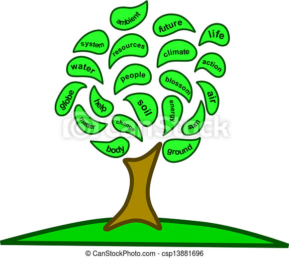 Earth Day Tree Of Concepts A Stylized Tree Brings Eps Vectors Search Clip Art