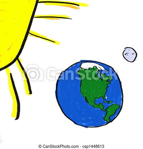 Earth Moon Sun