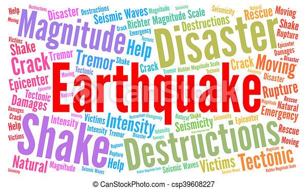 earthquake word cloud concept earthquake clipart gif earthquake clip art pictures