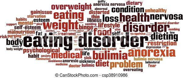Eating disorder-horizon - csp38910986