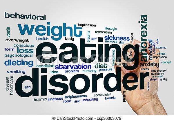 Eating disorder word cloud - csp36803079