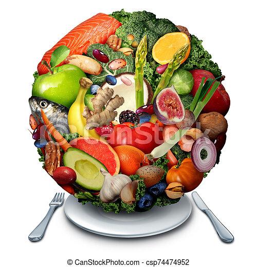 Importance of Healthy Nutrition and diet - Antonio Carluccio