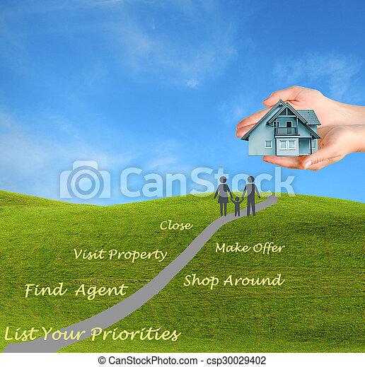 echte, eigendom, aankoop - csp30029402