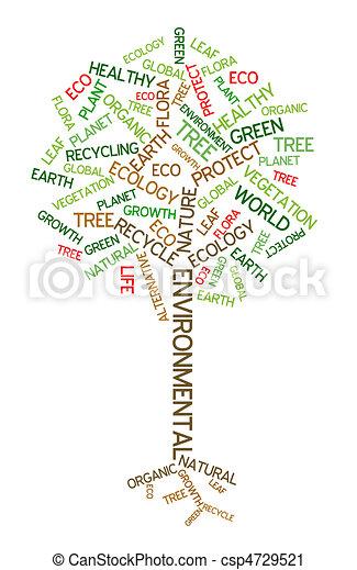 Ecology - environmental poster  - csp4729521