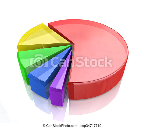 Economic Colorful 3d Pie Chart Graph High Resolution Render In The