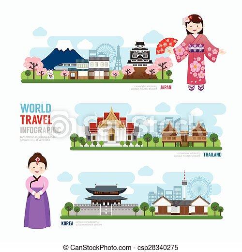 Viajar y construir Asia Landmark Kora, Japón, Tailandia, diseño gráfico de diseño. Concepto ilustración vectorial - csp28340275