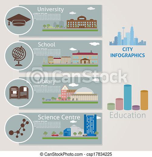 Ciudad. Educación - csp17834225