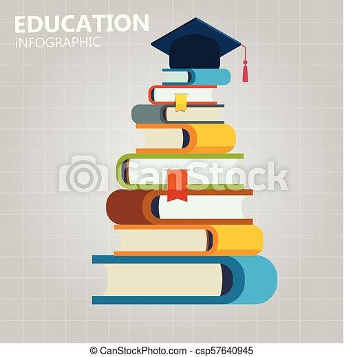 Education Infographic Books Graduation Cap Background Vector Image - csp57640945