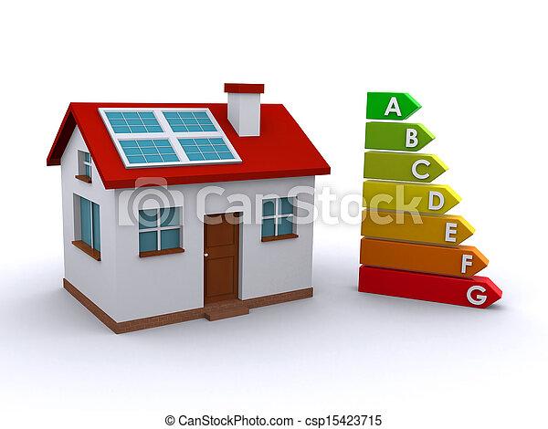 efficace, maison, énergie - csp15423715
