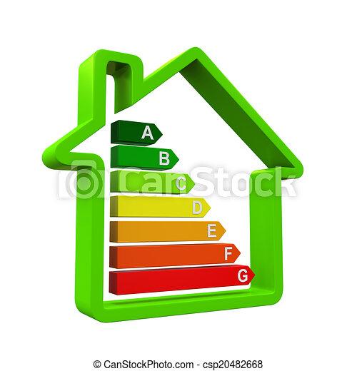efficacité, énergie, niveaux - csp20482668