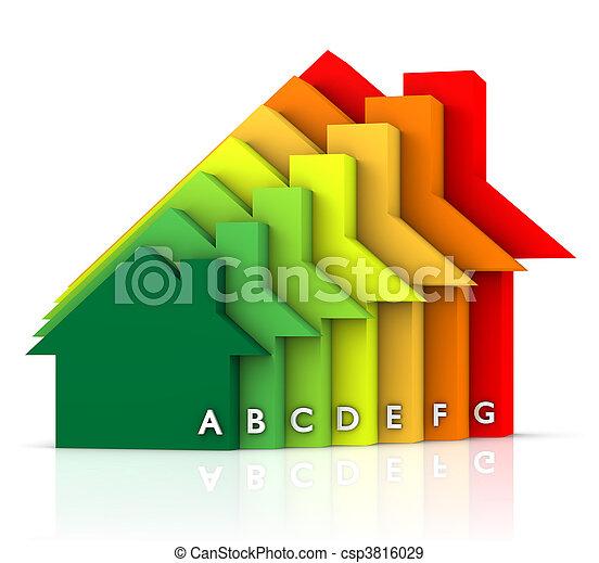 efficacité, énergie - csp3816029