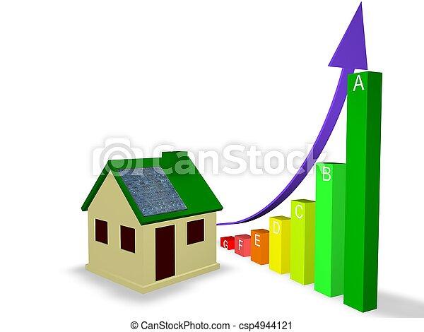 eficiencia, energía, clasificación - csp4944121