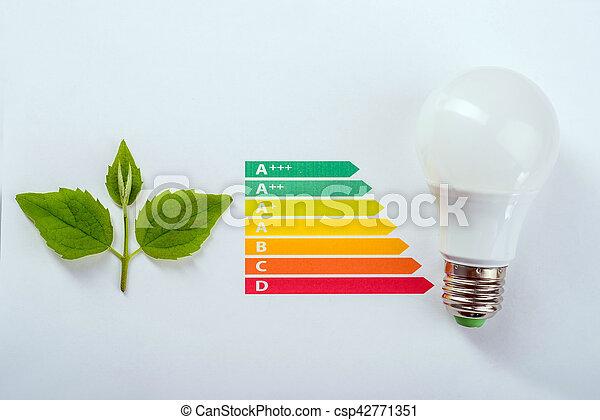 El concepto de eficiencia de energía - csp42771351