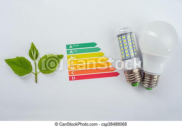 El concepto de eficiencia de energía - csp38488068