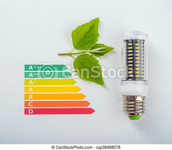 El concepto de eficiencia de energía - csp38488078