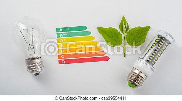 El concepto de eficiencia de energía - csp39554411
