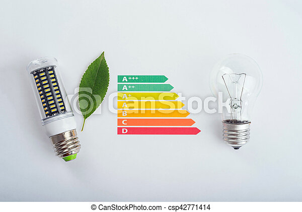 El concepto de eficiencia de energía - csp42771414