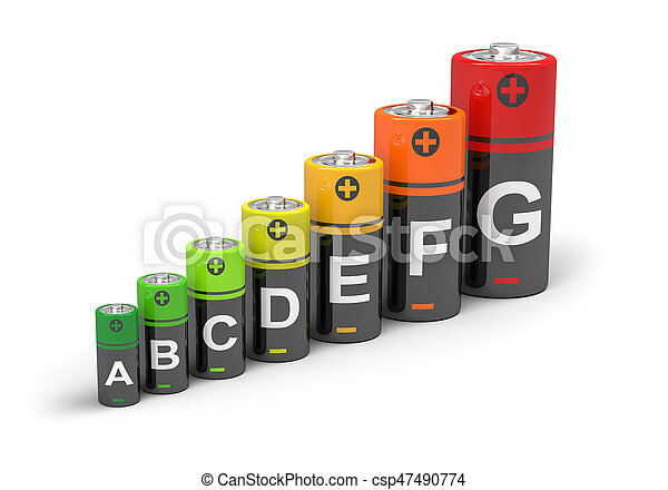 El concepto de eficiencia de energía - csp47490774