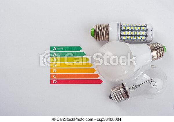 El concepto de eficiencia de energía - csp38488084