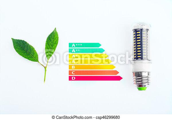 El concepto de eficiencia de energía - csp46299680