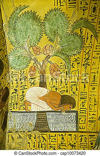 Egiziano Pittura Antico Nilo Irynefer 1000 Interno Medina Antico Mostra Bere Data Old Deir Egiziano El Egypt Canstock