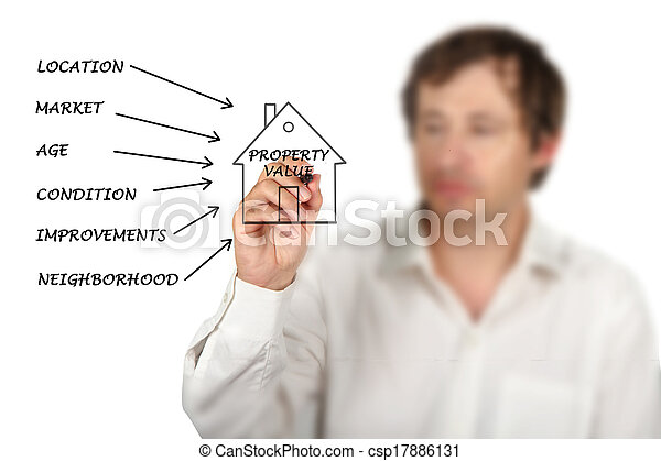 eigendom waarde - csp17886131
