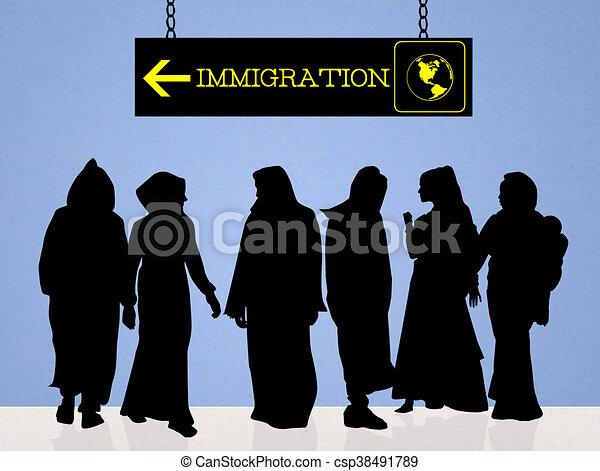 Einwanderungsbehörde