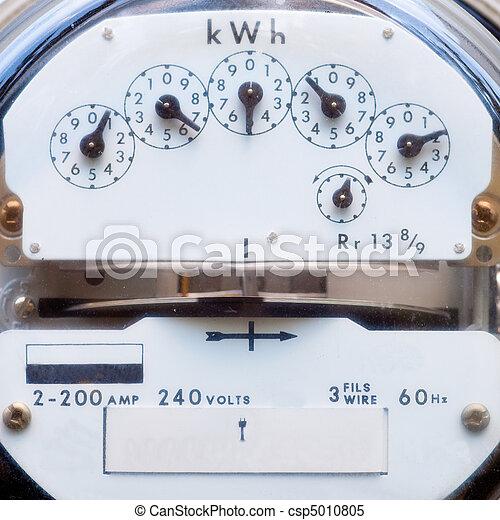 Electric power meter - csp5010805