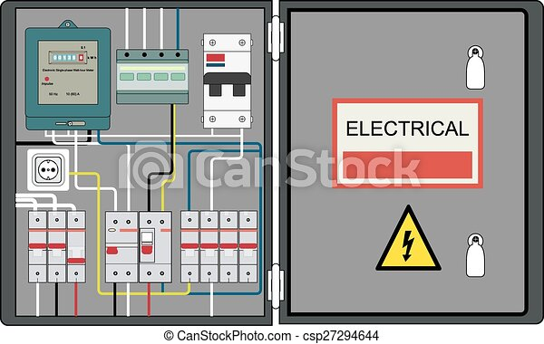 Picture of the electrical panel, electric meter and circuit... eps ...