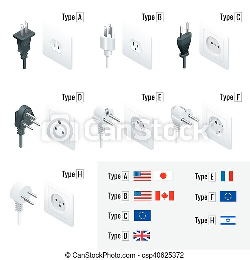 Electrical Plug Types Type A Type B Type C Type D Type E Type F Type H Isometric Switches And Sockets Set Ac Power - 37+ What Is A Type F Plug? Pics
