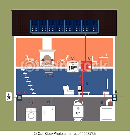 Electrical Technology Home Vector
