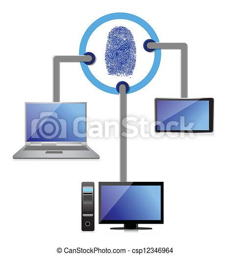 electronic connection security fingerprint diagram - csp12346964