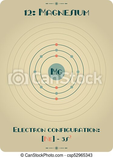 Large and detailed infographic of the element of magnesium eps element of magnesium vector ccuart Choice Image