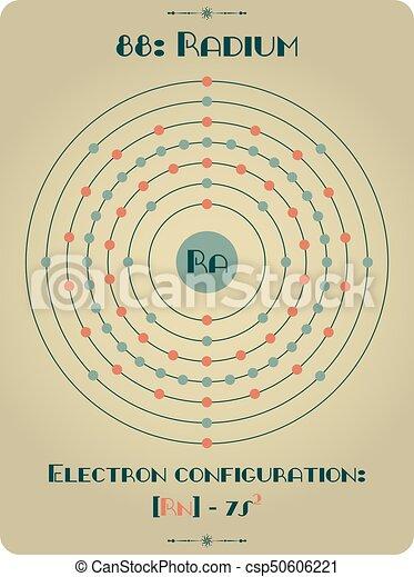 Element Of Radium Large And Detailed Atomic Model Of Radium