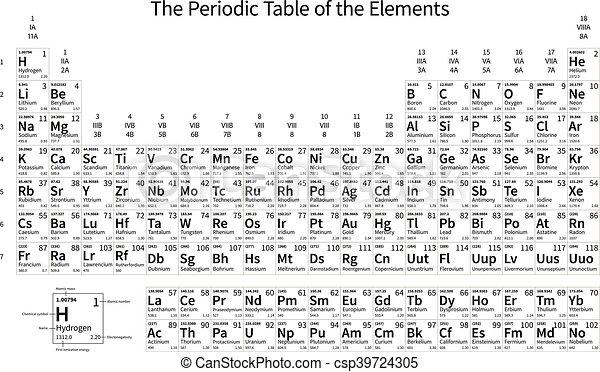 Elementos peridico negro tabla monocromo blanco elementos peridico negro tabla monocromo blanco csp39724305 urtaz Images