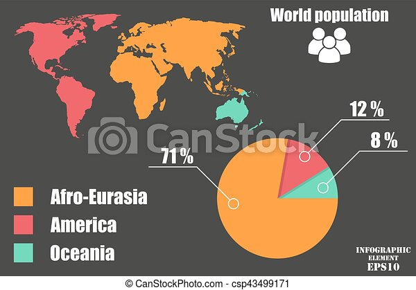 Elements of infographics on world population by continents in a pie elements of infographics on world population by continents in a pie chart gumiabroncs Images