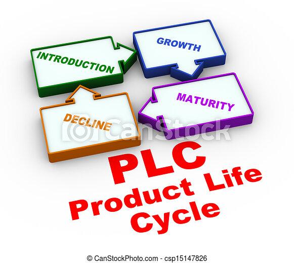 eljárás, élet, 3, plc, biciklizik - csp15147826
