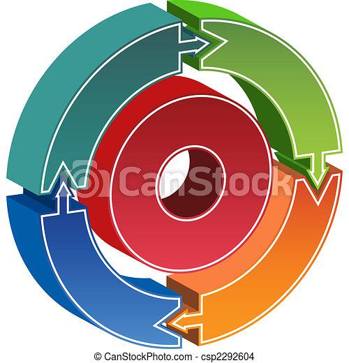 eljárás, diagram - csp2292604