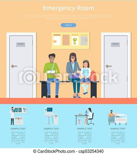 emergency room description