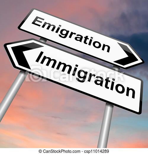 emigration., imigração, ou - csp11014289