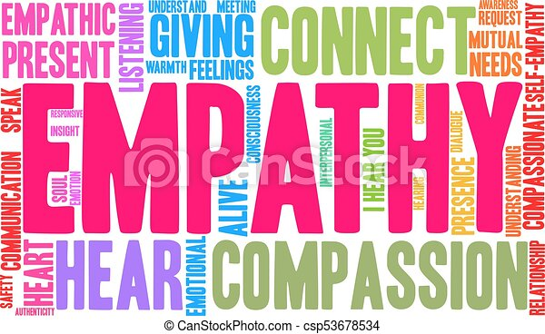 Empathy Brain Word Cloud - csp53678534