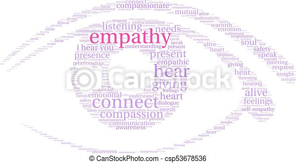 Empathy Brain Word Cloud - csp53678536