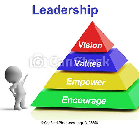 La pirámide de liderazgo muestra valores de visión de poder y aliento - csp13105556