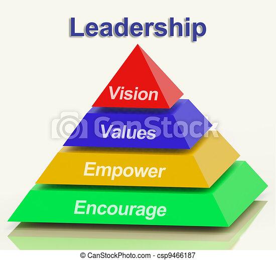 La pirámide de liderazgo muestra valores de visión, poder y aliento - csp9466187